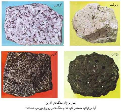 نتیجه تصویری برای سنگ های آذرین درونی و بیرونی